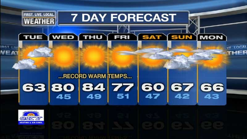 The Portland area could potentially break records for the high temperatures on Weds., Thurs. and Fri. this week.