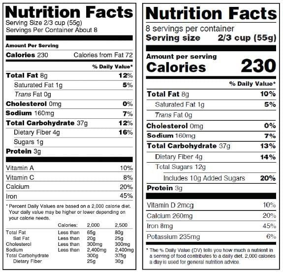 Old label design (left) and new label design (right) [Screenshot from fda.gov]