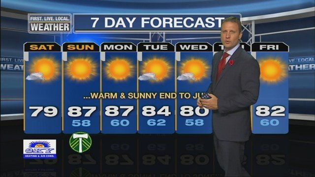 Joe's Weather Forecast for June 25th, 2016