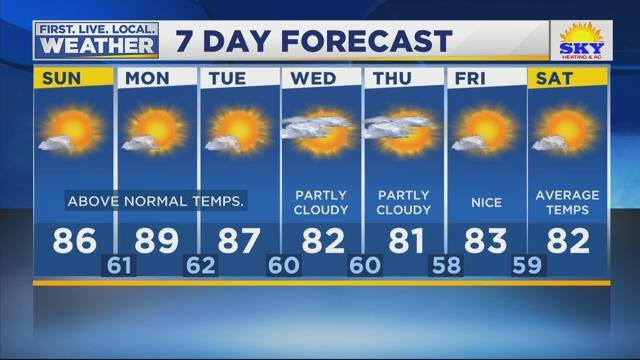 Andy's Weather Forecast for July 23rd, 2017