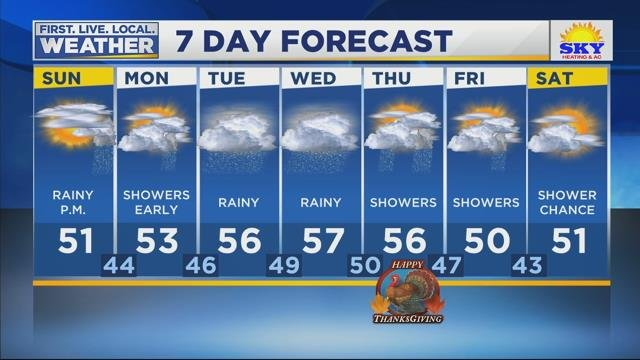 Tracy's Weather Forecast for November 19th, 2017