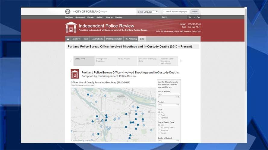 Image: Independent Police Review/portlandoregon.gov.