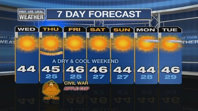 Fox 12 Weather